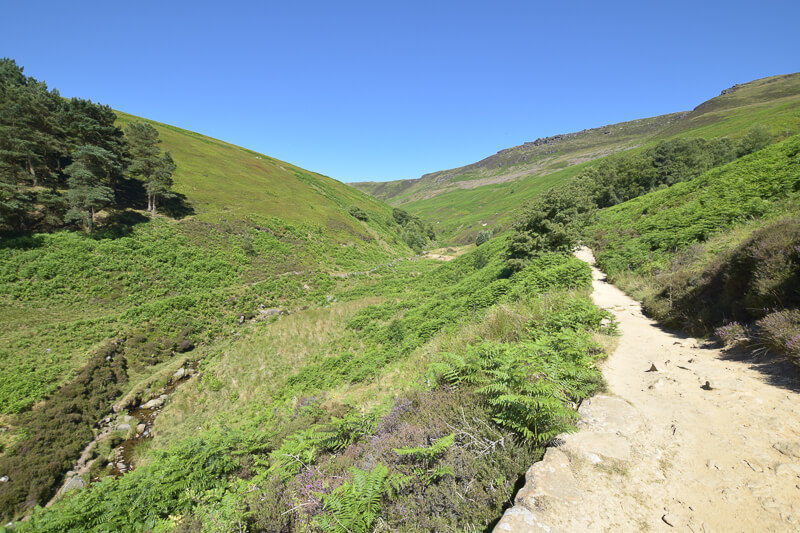Path next to Grindsbrook Clough