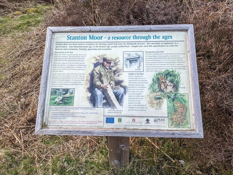 Stanton Moor Information Point